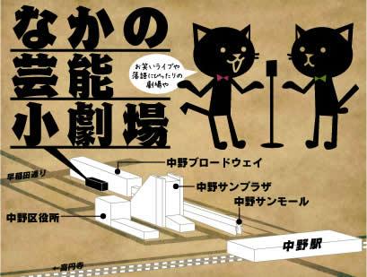 なかの芸能小劇場 イラストマップ